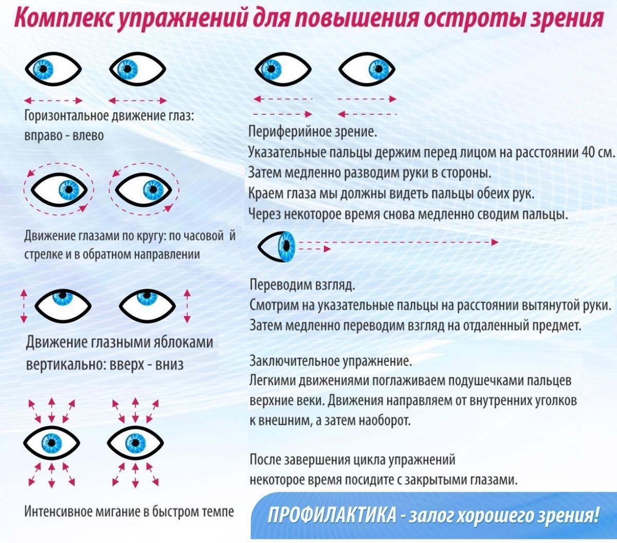 Зарядка для глаз